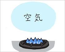 3.燃焼にはたくさんの空気が必要