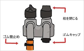 ガス栓は、使用時には全開で、使用後は完全に閉じてください