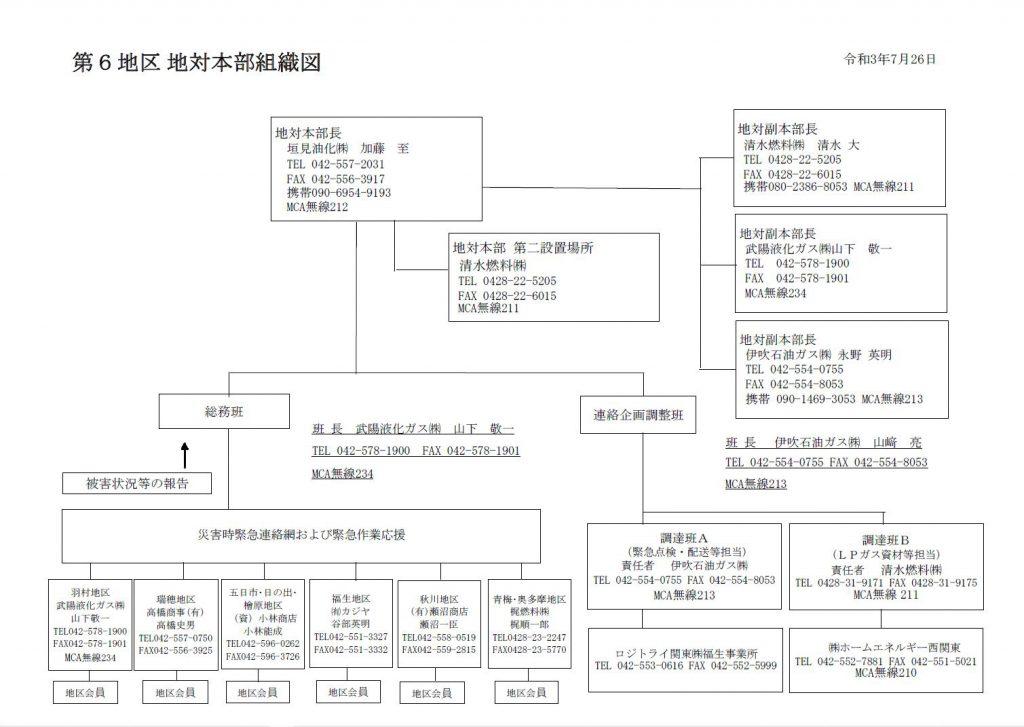 東京都LPガス協会西多摩支部の地域災害対策本部組織